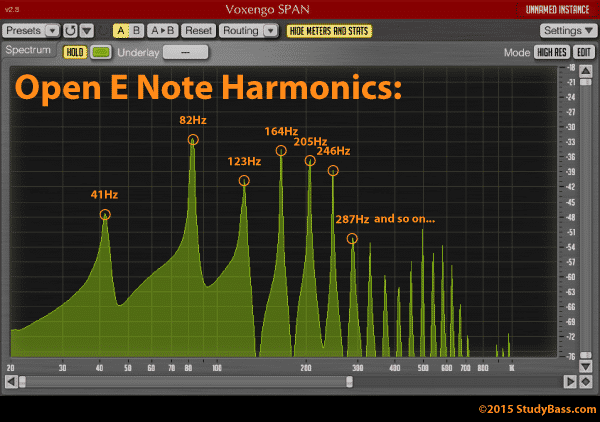 Low End - Harmonics